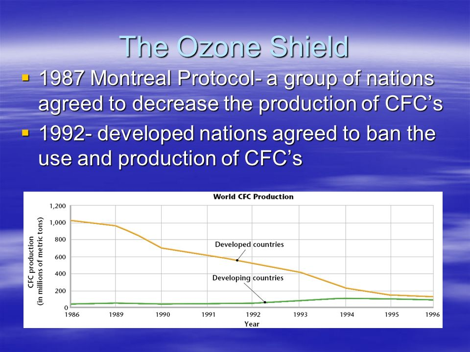The Ozone Shield 1987 Montreal Protocol- a group of nations agreed to decrease the production of CFC's.