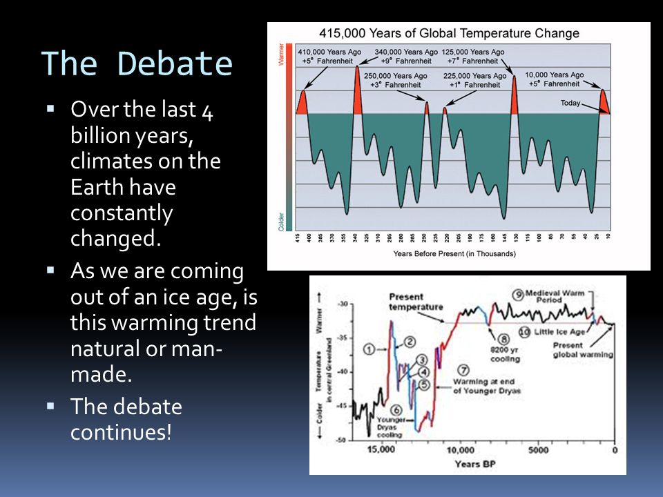 The Debate Over the last 4 billion years, climates on the Earth have constantly changed.