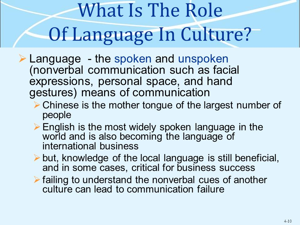 What Is The Role Of Language In Culture