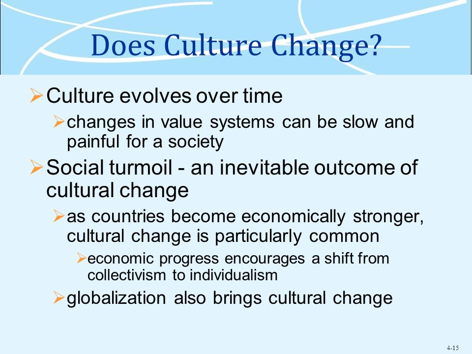 Does Culture Change Culture evolves over time