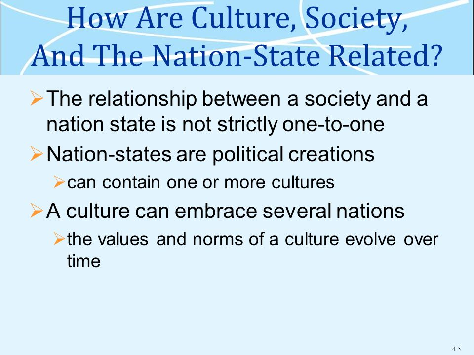 How Are Culture, Society, And The Nation-State Related