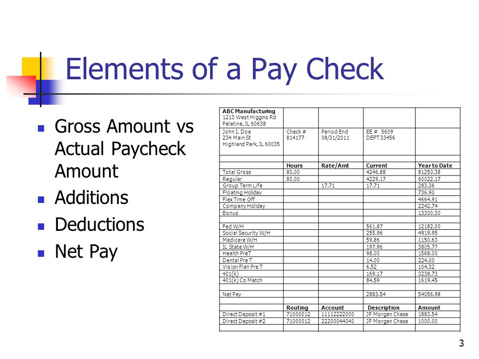 Fundamental Payroll Certification Ppt Video Online Download