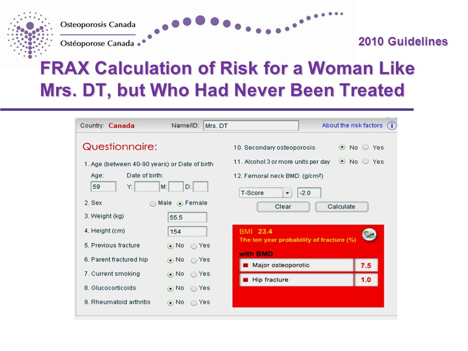 FRAX Calculation of Risk for a Woman Like Mrs