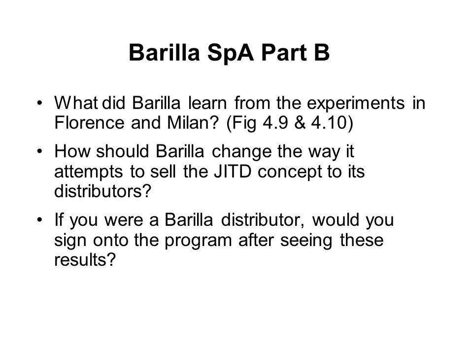 jitd barilla