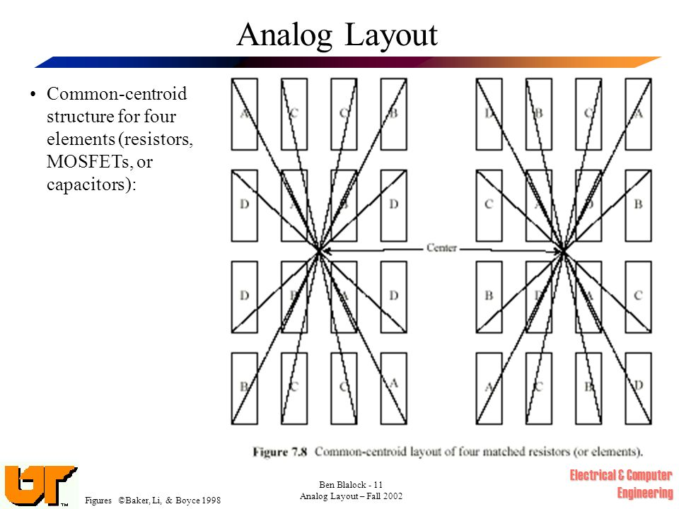 analog layout
