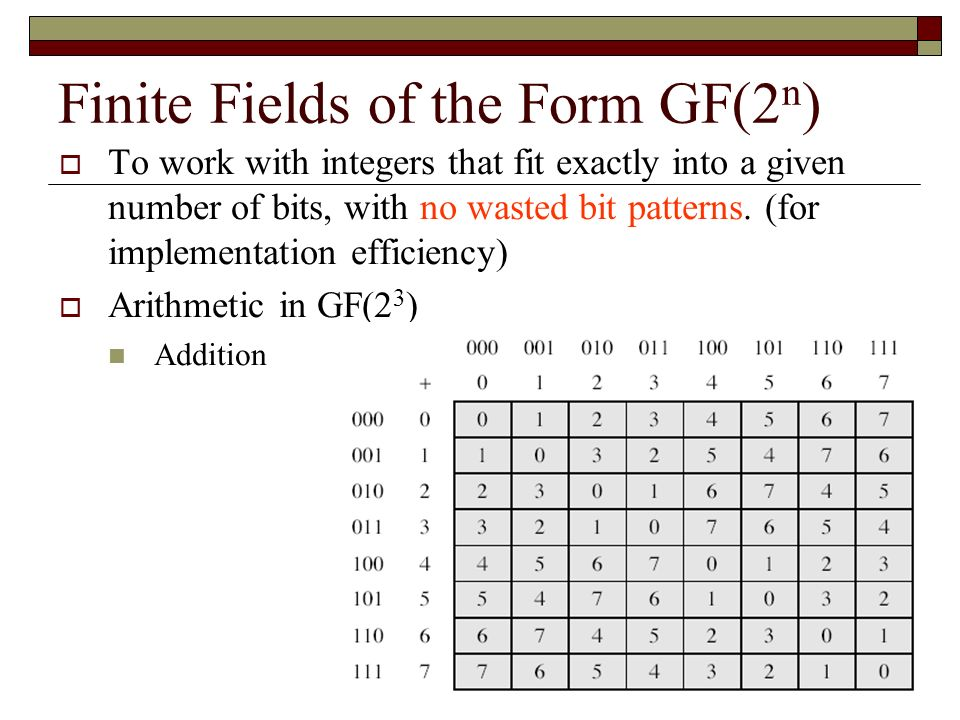 ebook Finite Elemente: Theorie,