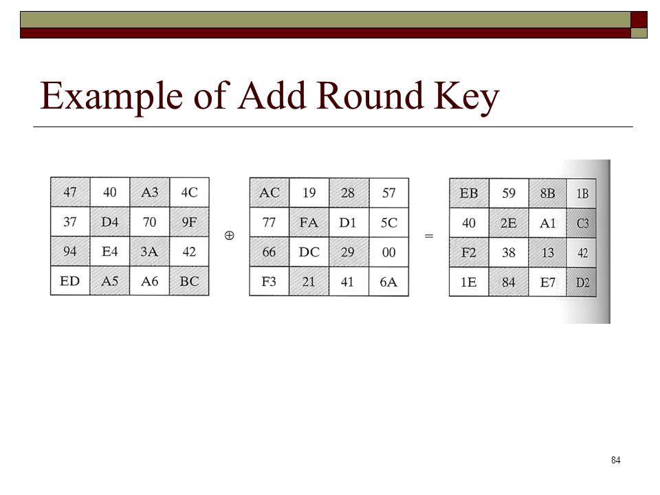 Addroundkey aes example.