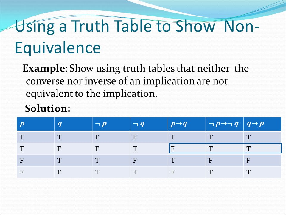 Using a Truth Table to Show Non-Equivalence