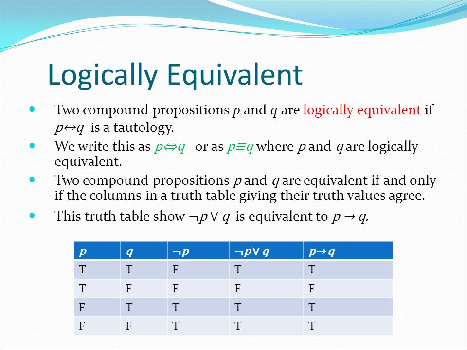 Logically Equivalent Two compound propositions p and q are logically equivalent if p↔q is a tautology.