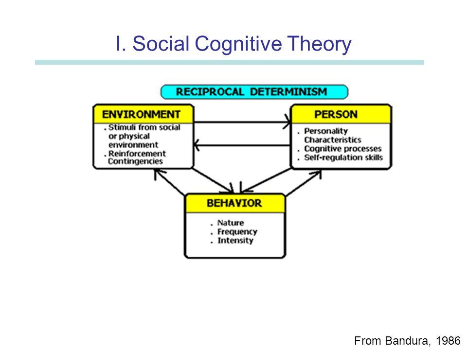 social cognitive theory bandura