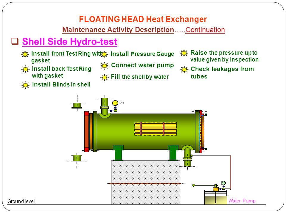 Floating Head Heat Exchanger - ppt video online download