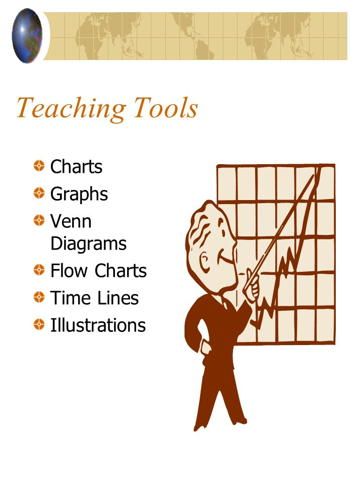 Teaching Tools Charts Graphs Venn Diagrams Flow Charts Time Lines