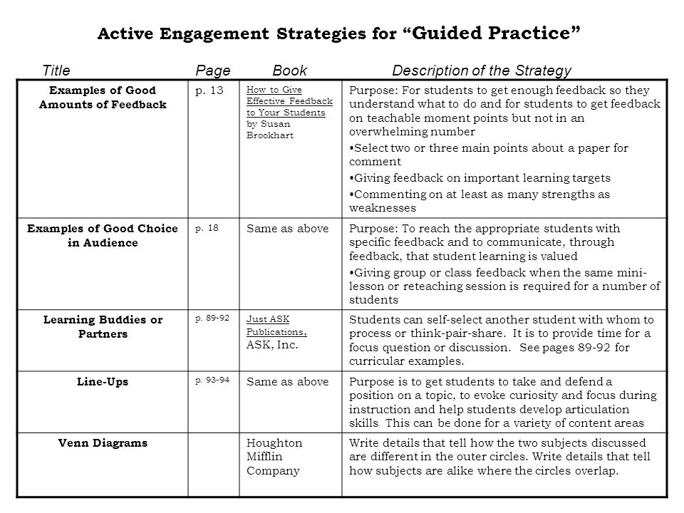 discuss three strategies or practices identified After you have identified the correct strategies, then click on discussion to read a brief discussion about the strategies used to develop the discussion: the strategies used in this introductory paragraph are shift in expectation and background information the reader should note the great.