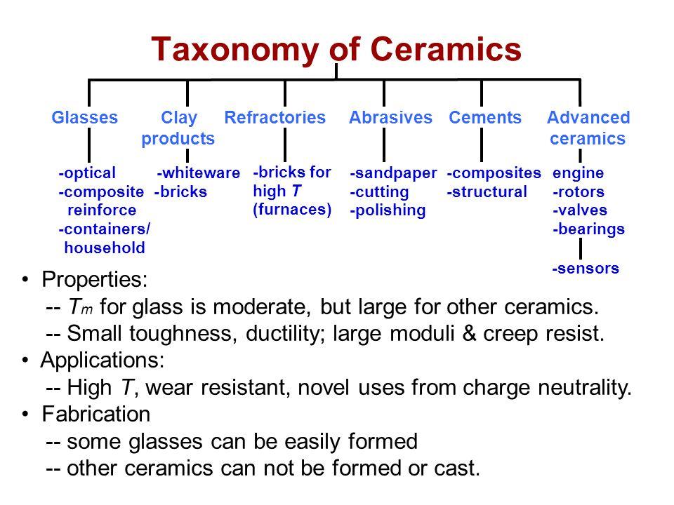 Chapter 13 Ceramics Materials Applications And