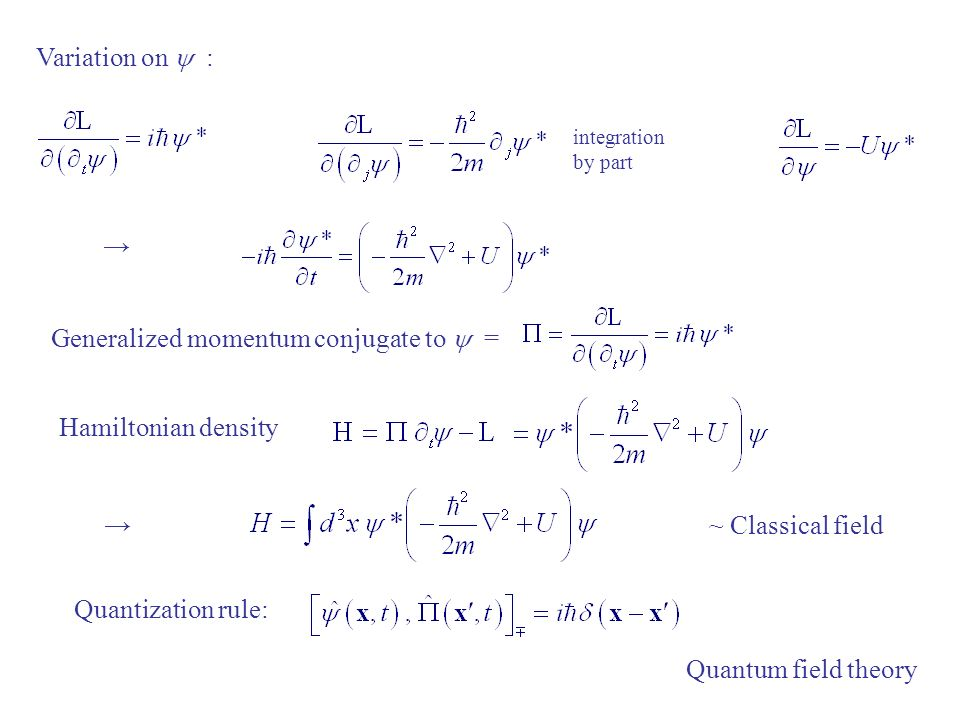 6  Second Quantization and Quantum Field Theory - ppt video online