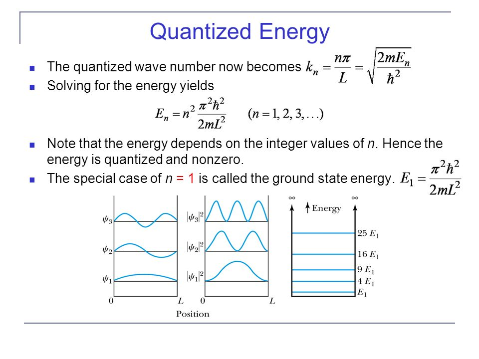 Quantized Energy The quantized wave number now becomes