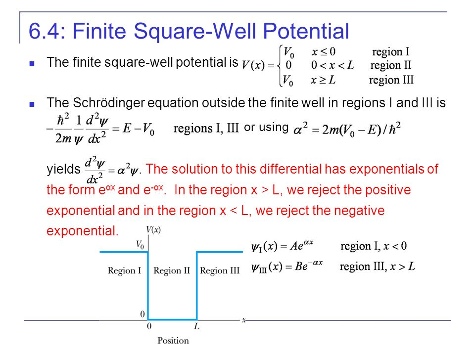 6.4: Finite Square-Well Potential