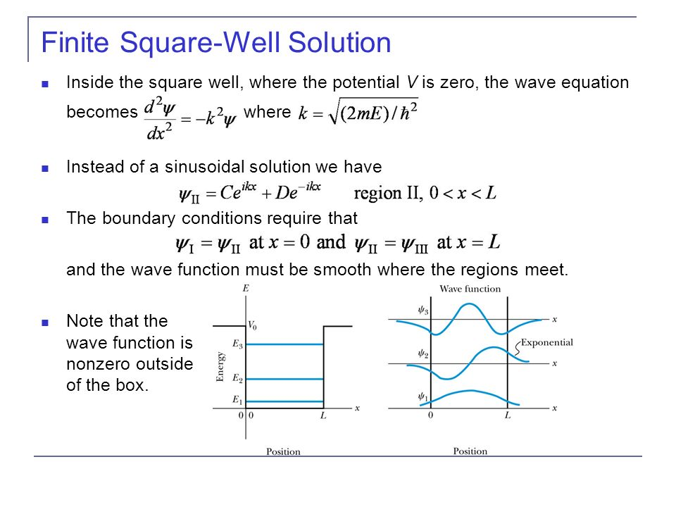 Finite Square-Well Solution