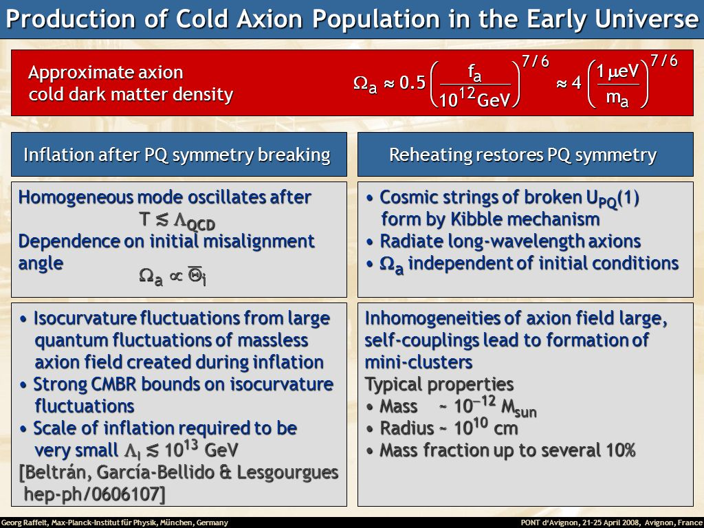 Production of Cold Axion Population in the Early Universe