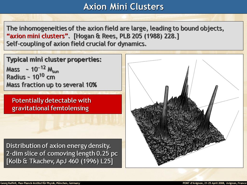 Axion Mini Clusters The inhomogeneities of the axion field are large, leading to bound objects,