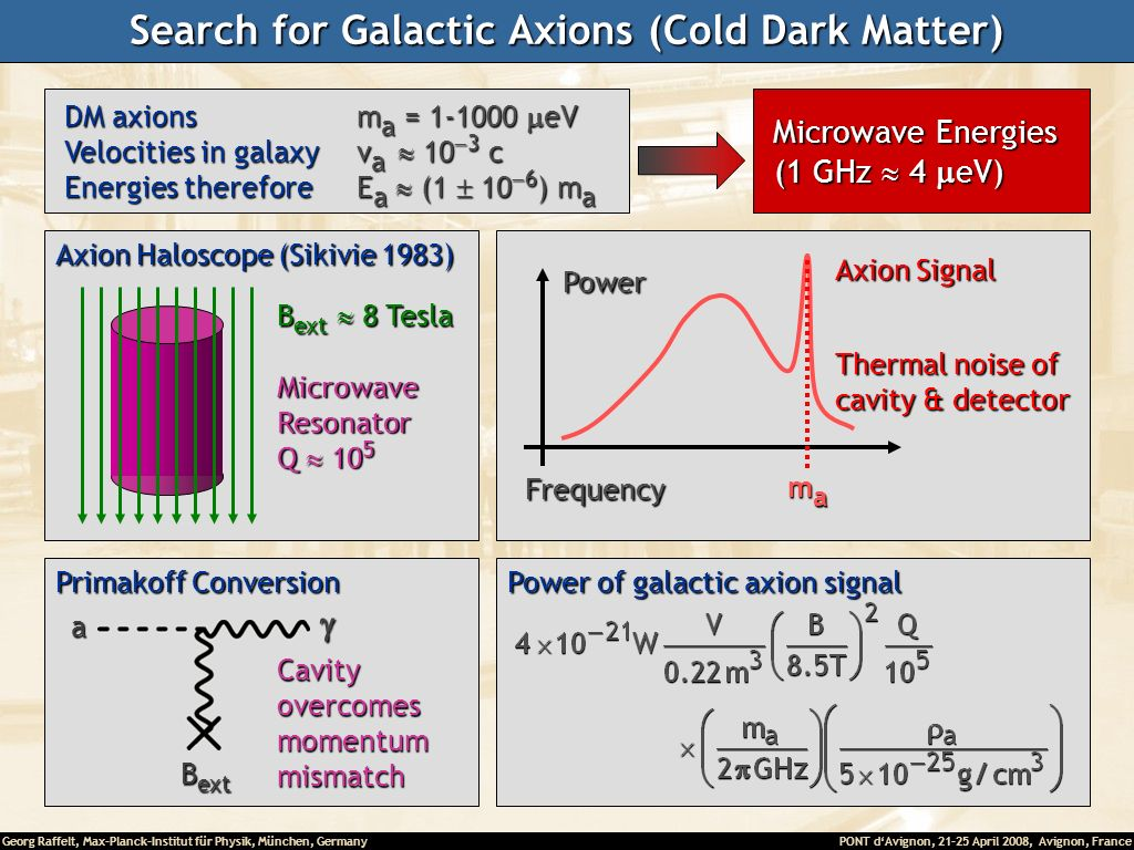 Search for Galactic Axions (Cold Dark Matter)