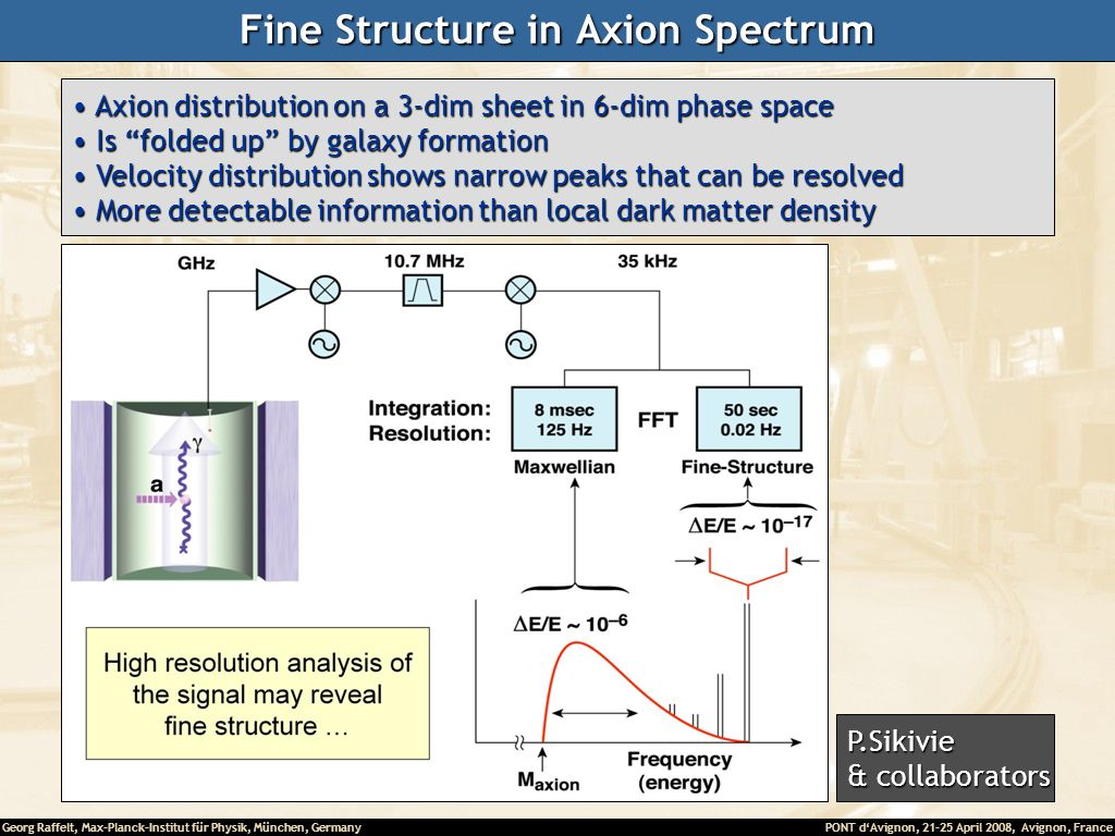 Fine Structure in Axion Spectrum