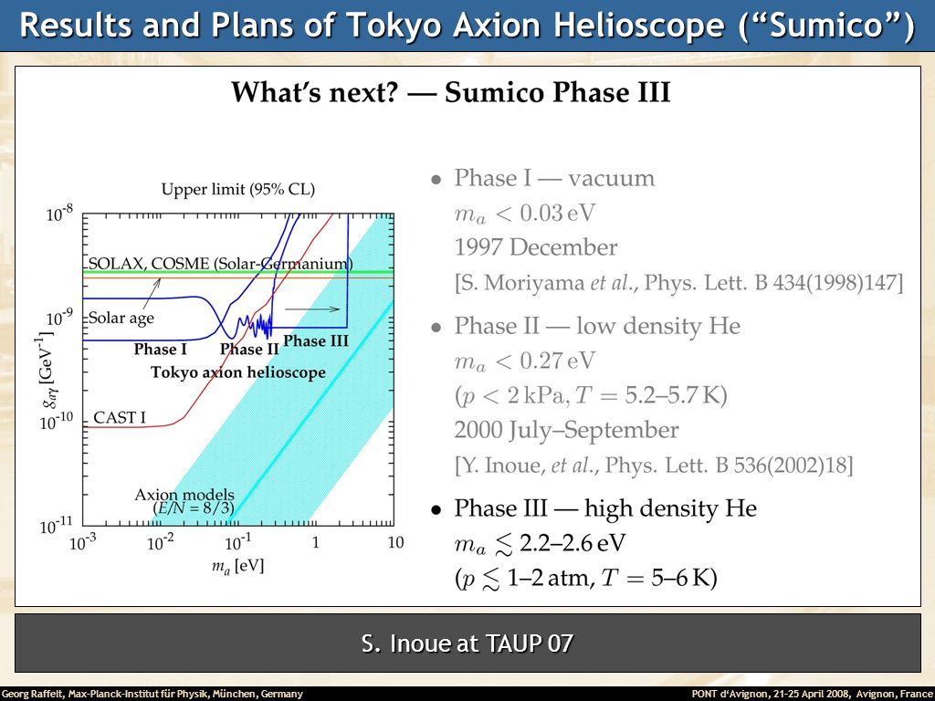 Results and Plans of Tokyo Axion Helioscope ( Sumico )