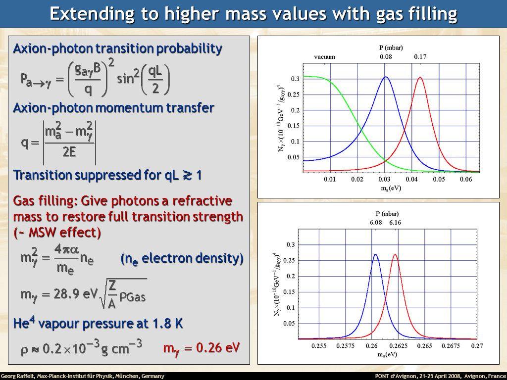 Extending to higher mass values with gas filling
