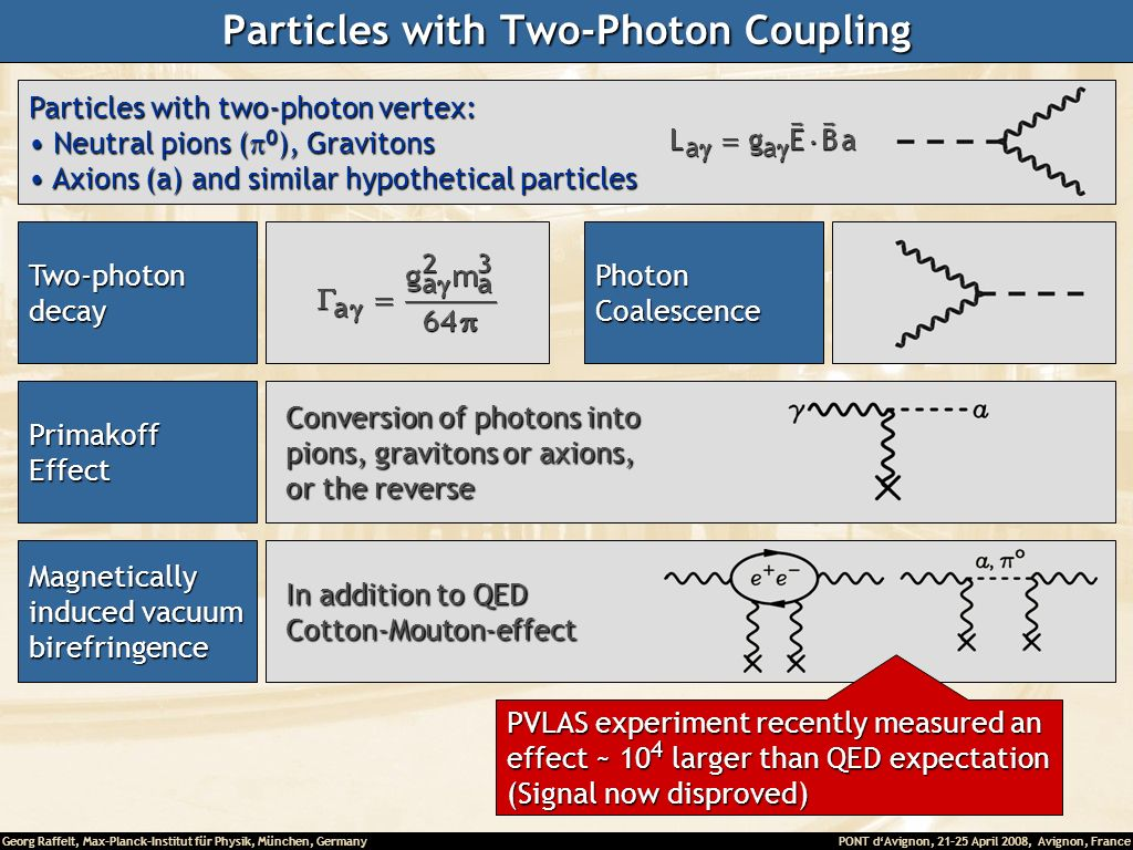 Particles with Two-Photon Coupling
