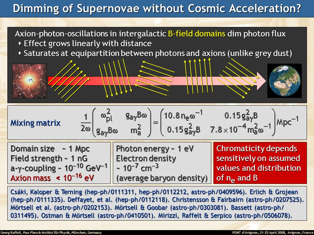 Dimming of Supernovae without Cosmic Acceleration