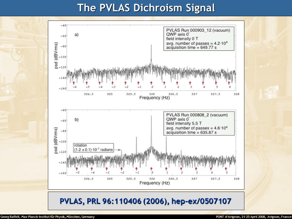 The PVLAS Dichroism Signal