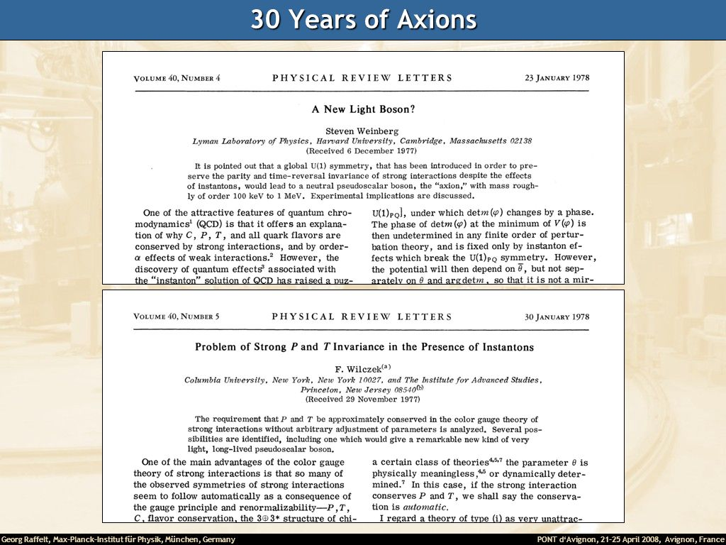30 Years of Axions