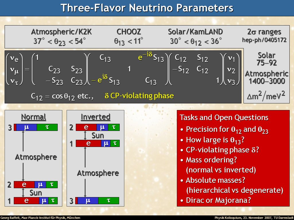 Three-Flavor Neutrino Parameters