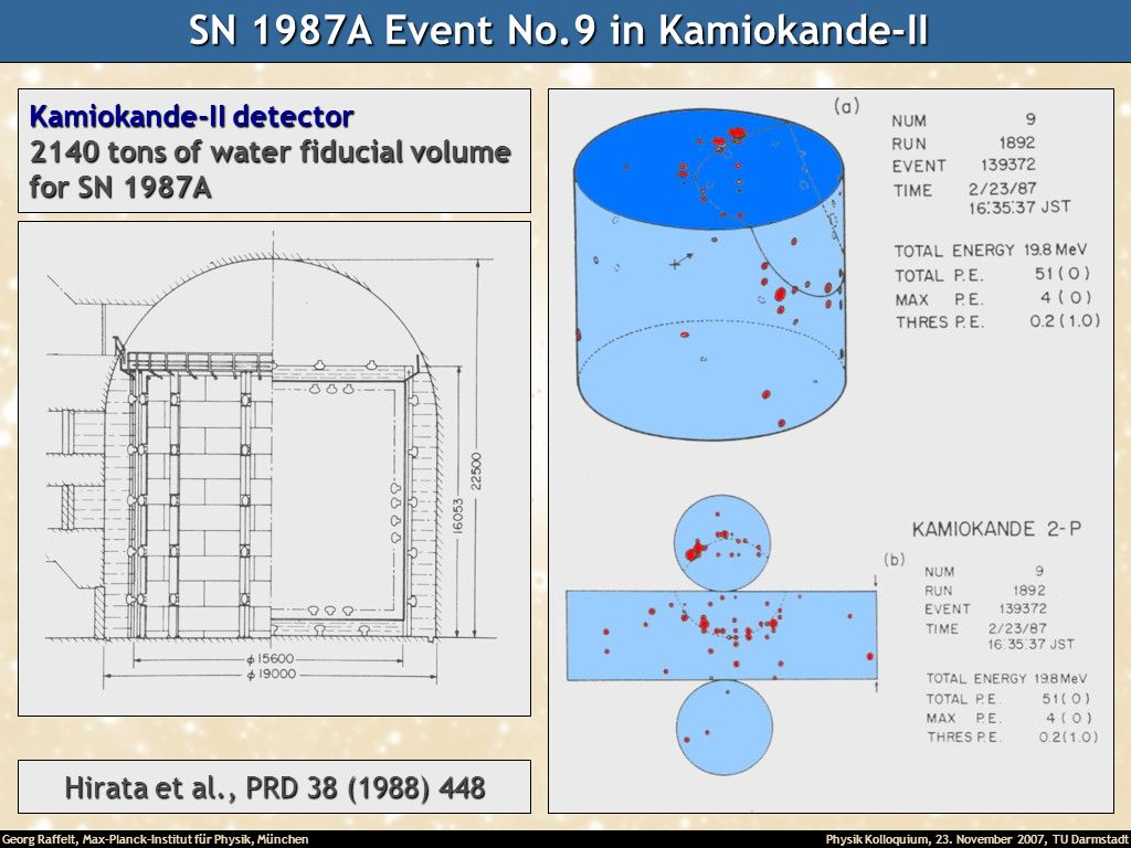 SN 1987A Event No.9 in Kamiokande-II