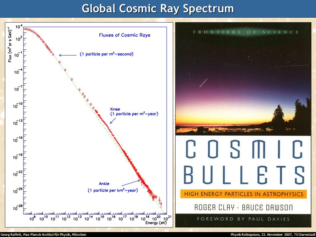 Global Cosmic Ray Spectrum