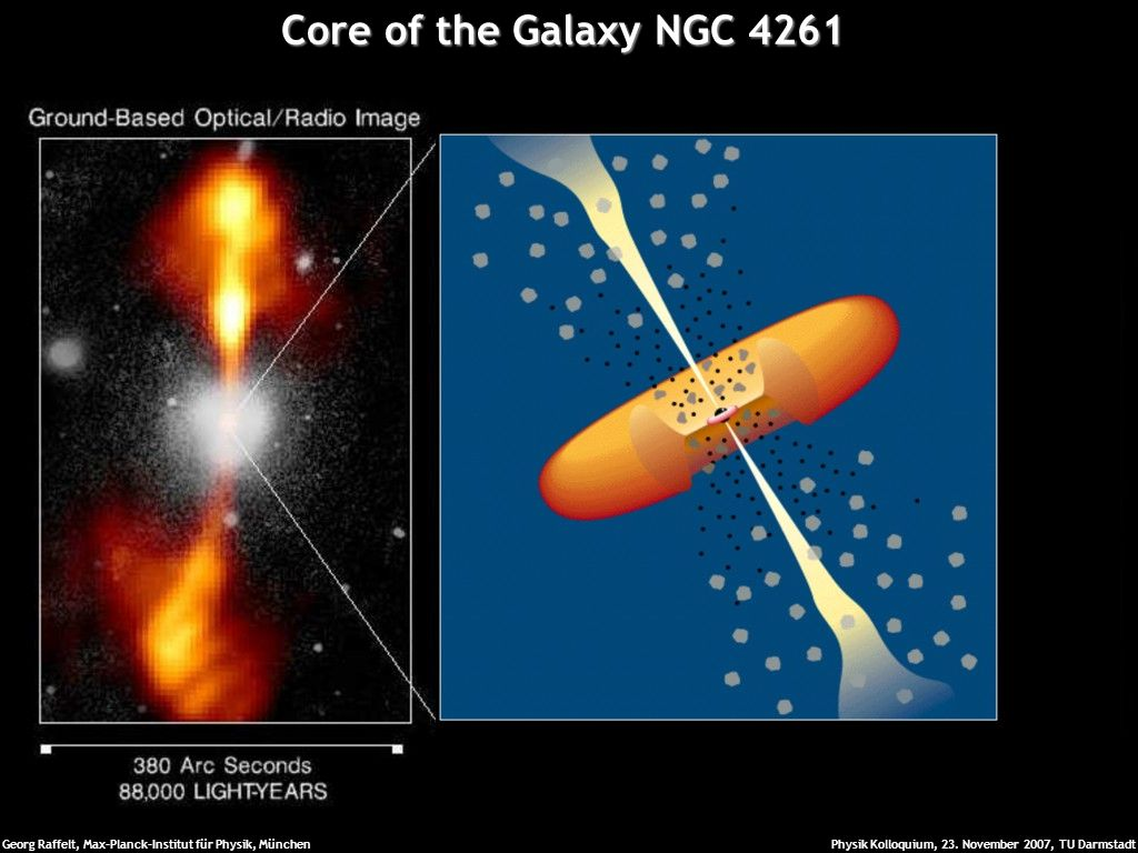 Core of the Galaxy NGC 4261 Georg Raffelt, Max-Planck-Institut für Physik, München.