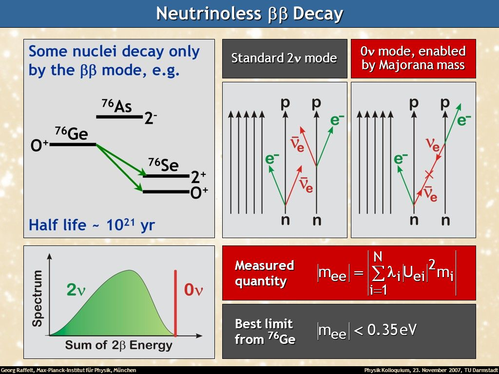 Neutrinoless bb Decay 0n mode, enabled Standard 2n mode