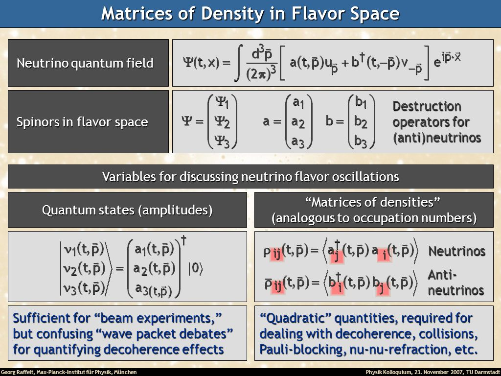 Matrices of Density in Flavor Space