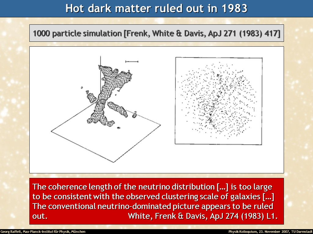 Hot dark matter ruled out in 1983