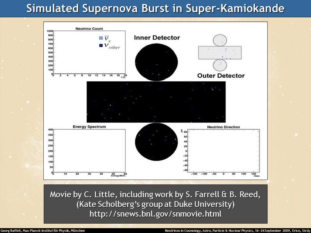 Simulated Supernova Burst in Super-Kamiokande