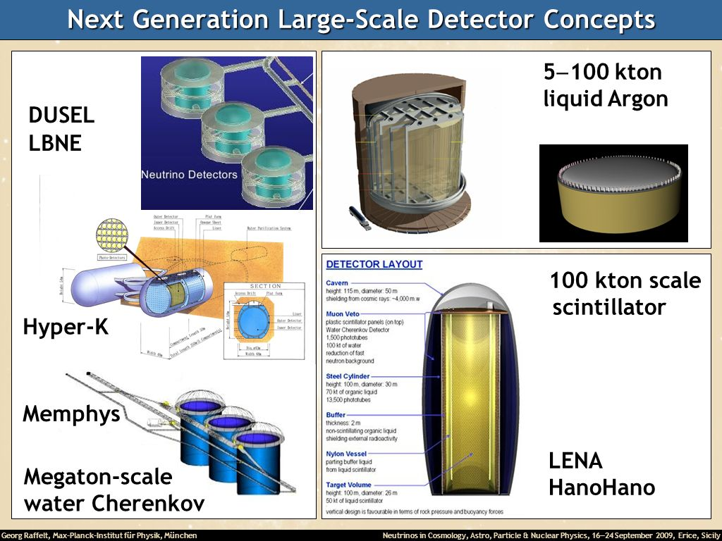 Next Generation Large-Scale Detector Concepts