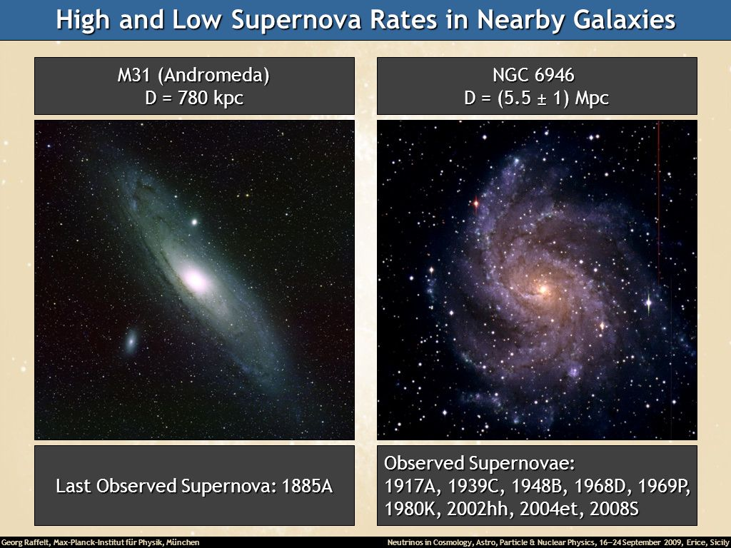 High and Low Supernova Rates in Nearby Galaxies