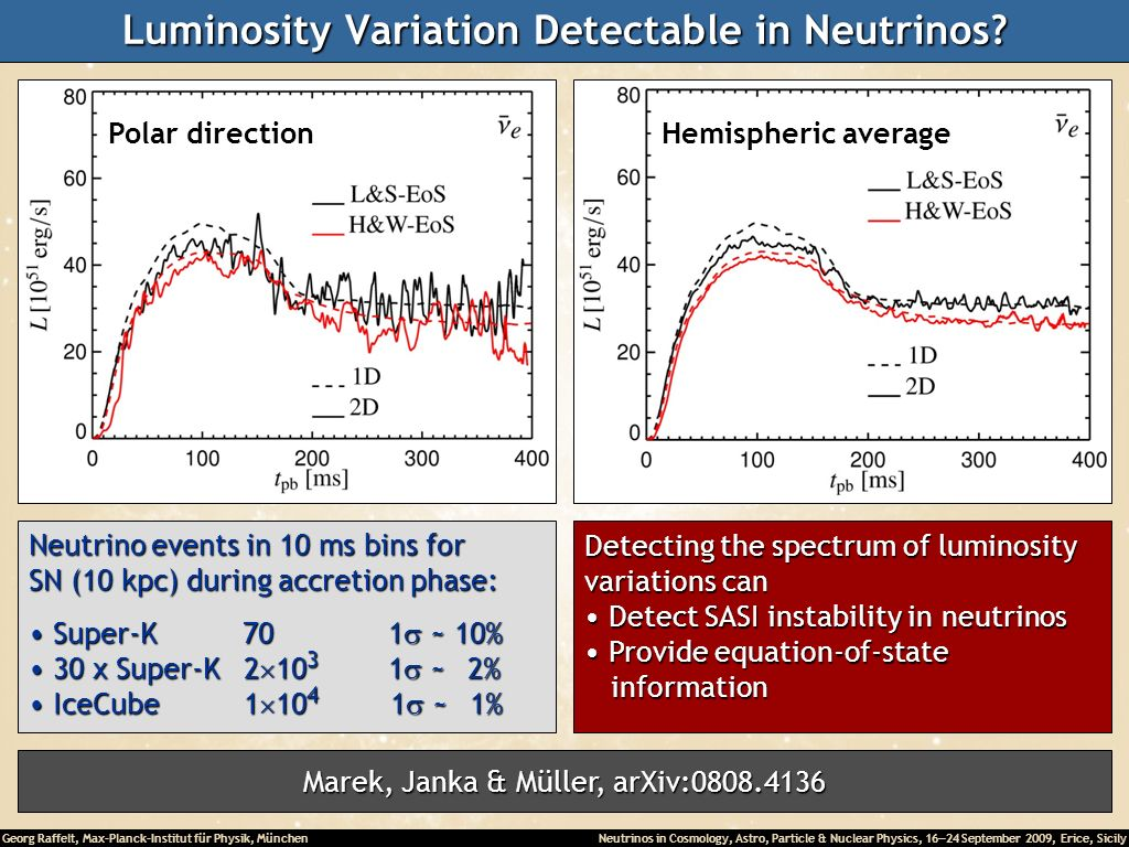 Luminosity Variation Detectable in Neutrinos