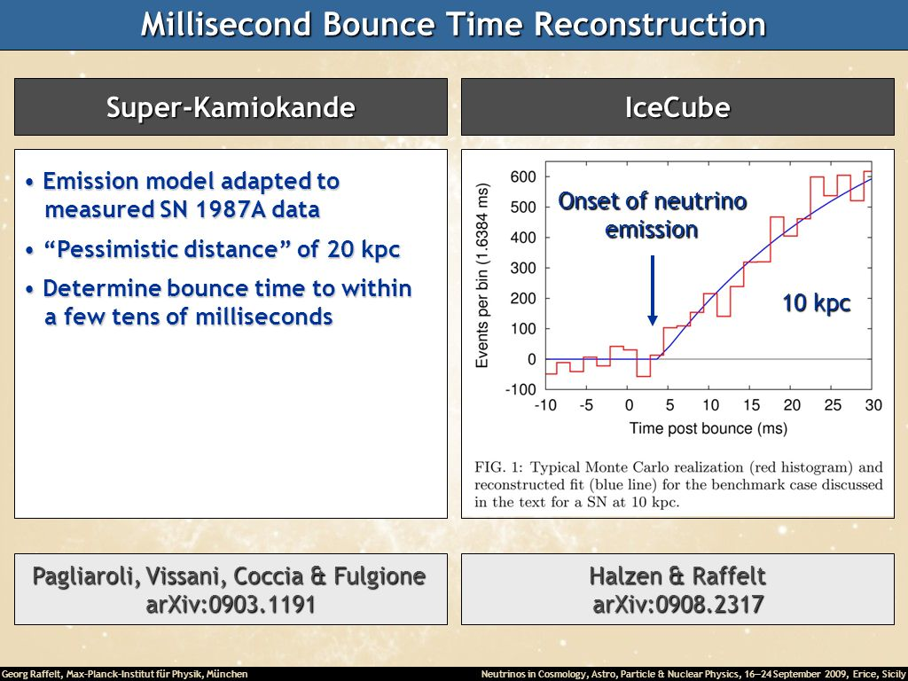 Millisecond Bounce Time Reconstruction