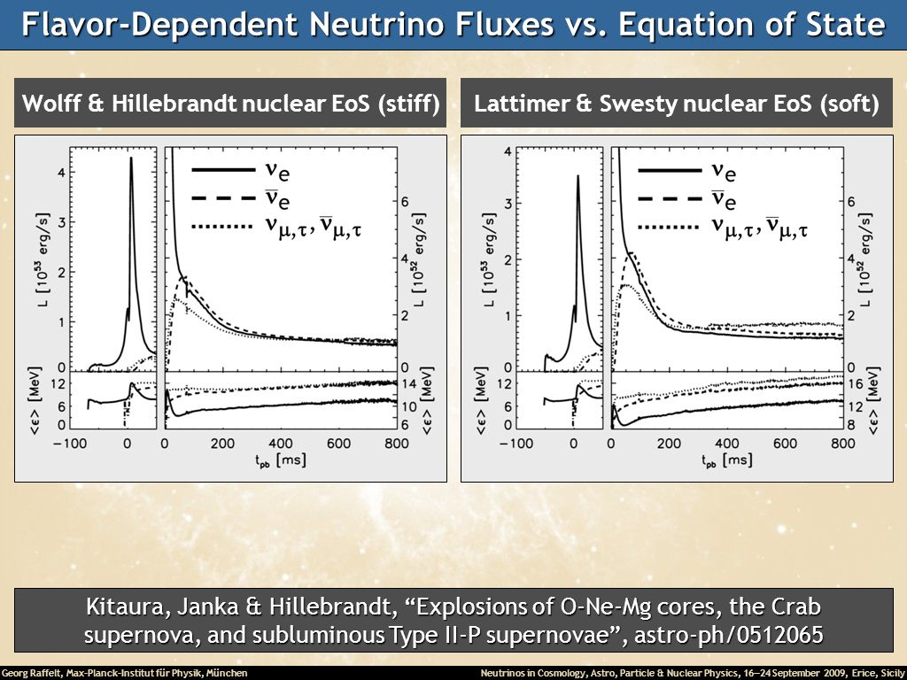 Flavor-Dependent Neutrino Fluxes vs. Equation of State