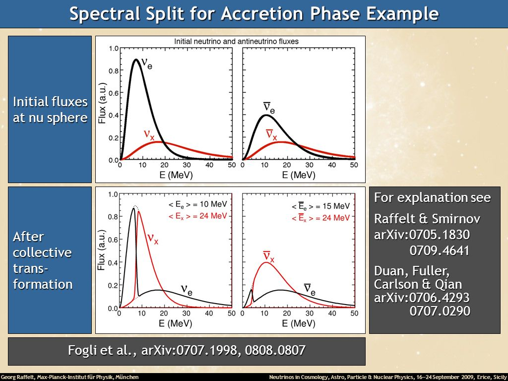 Spectral Split for Accretion Phase Example