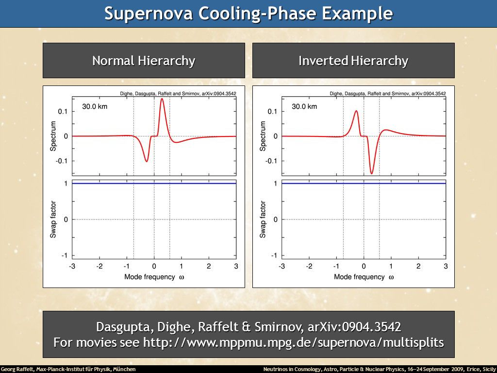 Supernova Cooling-Phase Example