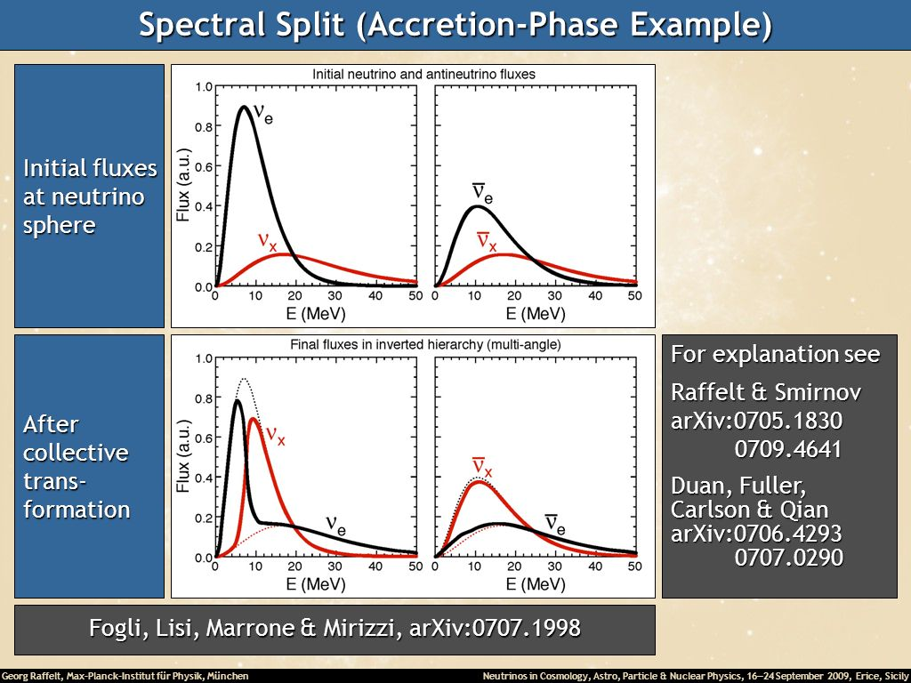 Spectral Split (Accretion-Phase Example)