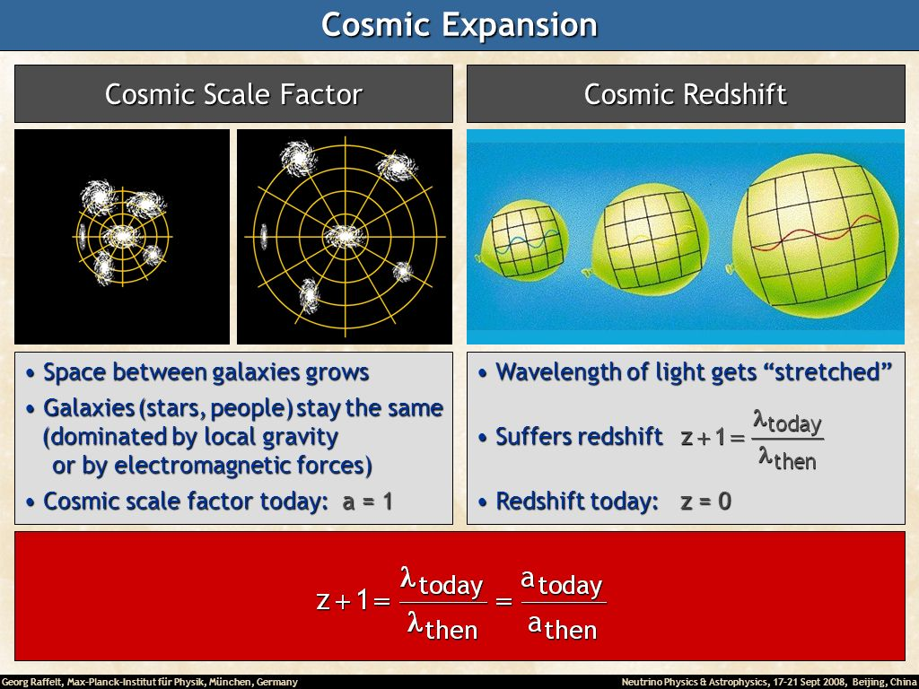 Cosmic Expansion Cosmic Scale Factor Cosmic Redshift
