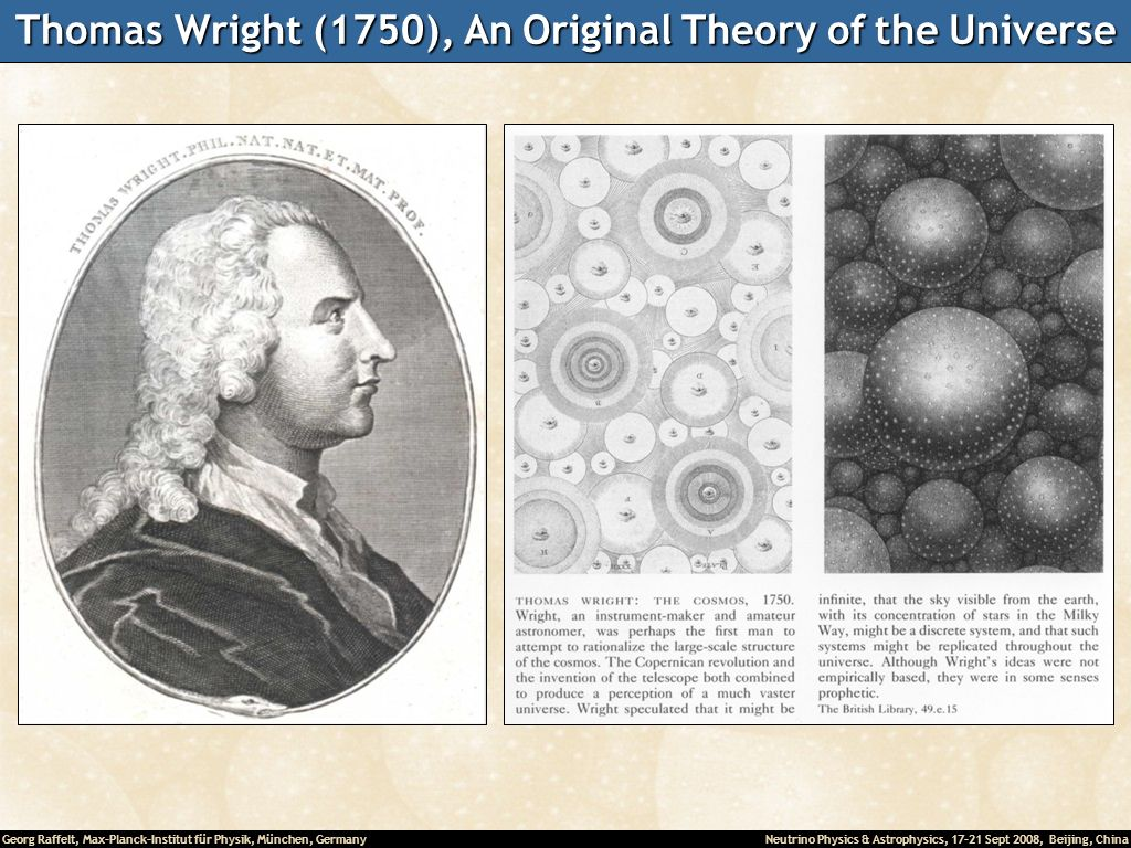 Thomas Wright (1750), An Original Theory of the Universe